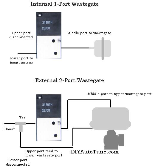 taco 2 zone valve wiring diagram 2 port valve wiring diagram